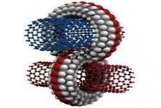 دانلود مقاله نانو بیوتکنولوژی