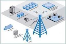 دانلود روشهاي سرمایه گذاری بخش خصوصی در پروژه های تولید برق