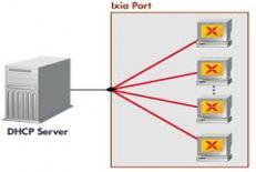 دانلود مقاله كاربرد DHCP Server