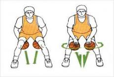 دانلود مقاله انواع دریبل در بسکتبال