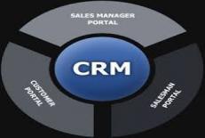 دانلود پاورپوینت سيستم هاي مديريت ارتباط با مشتري (CRM)