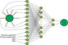 مقاله کامل در مورد  شبکه های عصبی مصنوعی