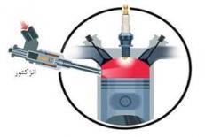 دانلود مقاله سیستم سوخت رسانی انژکتوری بنزینی