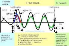 آناليز حساسيت مدار محدود ساز جريان اتصال كوتاه از نوع تشديد موازي