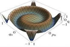 دانلود پاورپوینت مکانیک کوانتومی در فضای فاز